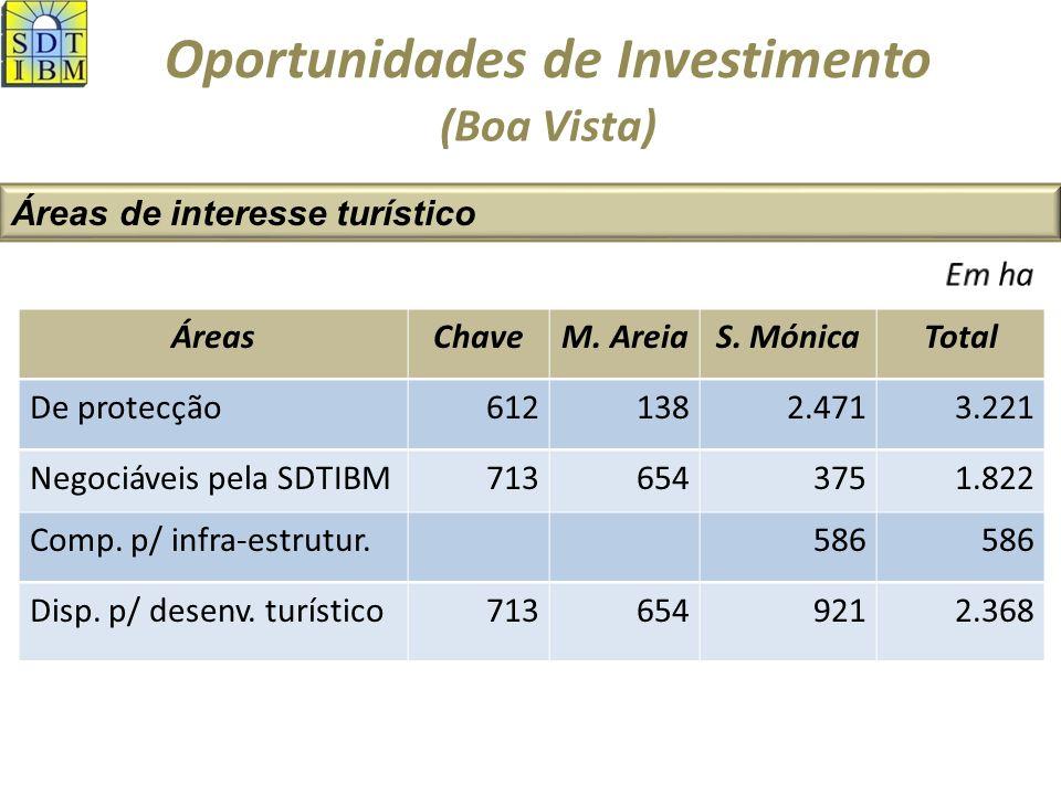 Oportunidades de Investimento Áreas de interesse turístico (Boa Vista) ÁreasChaveM.