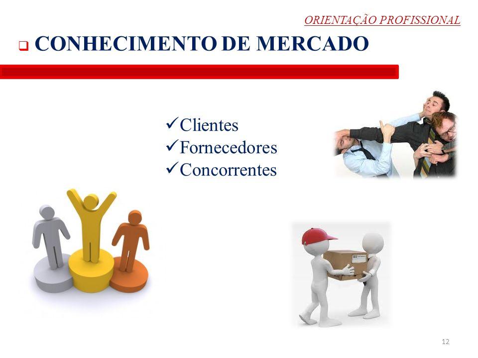 ORIENTAÇÃO PROFISSIONAL CONHECIMENTO DE MERCADO 12 Clientes Fornecedores Concorrentes