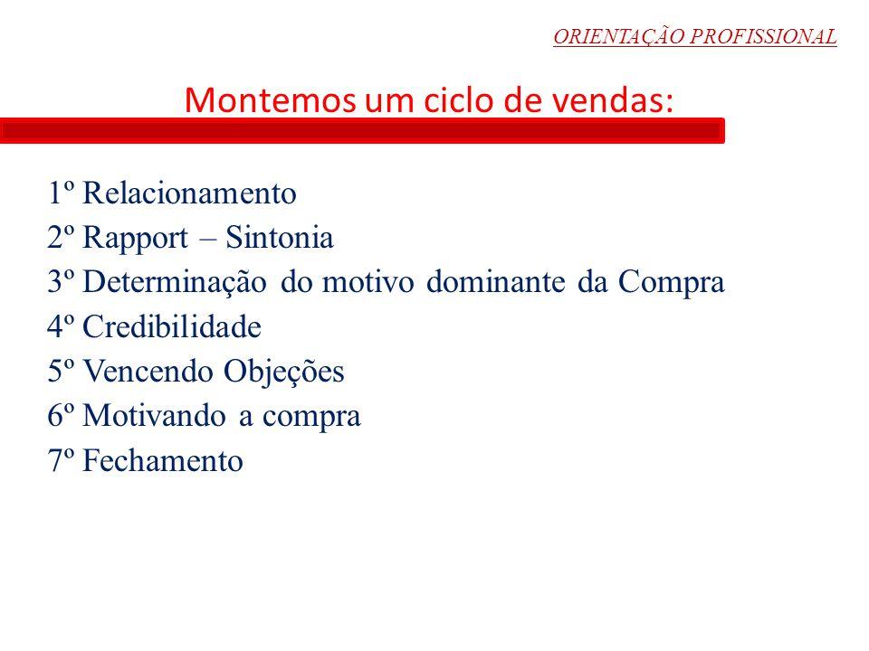 ORIENTAÇÃO PROFISSIONAL Montemos um ciclo de vendas: 1º Relacionamento 2º Rapport – Sintonia 3º Determinação do motivo dominante da Compra 4º Credibil