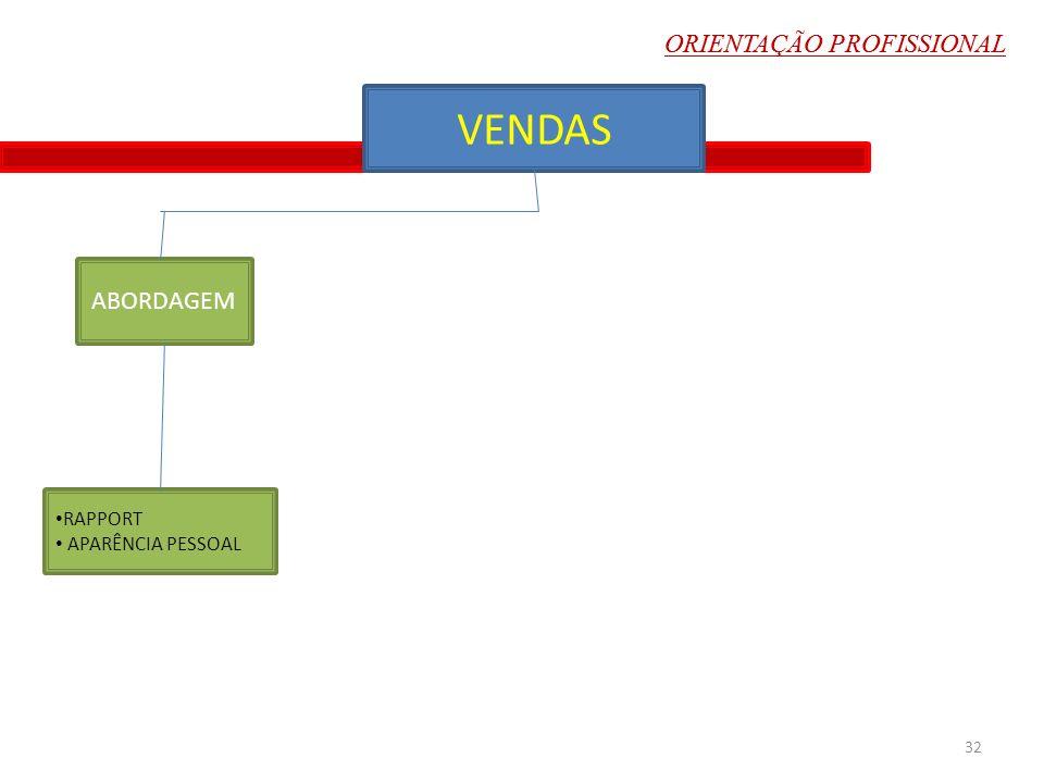 VENDAS ABORDAGEM RAPPORT APARÊNCIA PESSOAL 32 ORIENTAÇÃO PROFISSIONAL