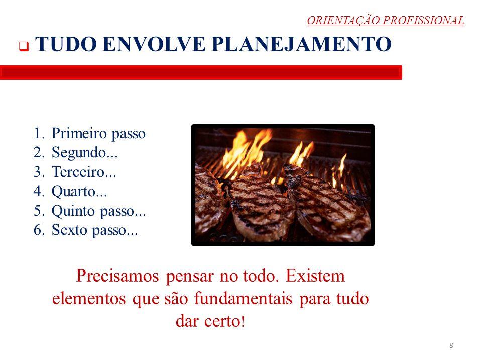 ORIENTAÇÃO PROFISSIONAL 19