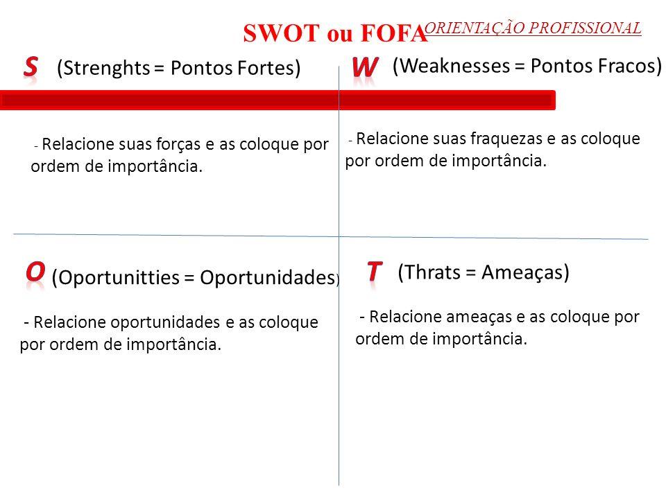 ORIENTAÇÃO PROFISSIONAL (Strenghts = Pontos Fortes) (Oportunitties = Oportunidades ) (Weaknesses = Pontos Fracos) (Thrats = Ameaças) SWOT ou FOFA - Re