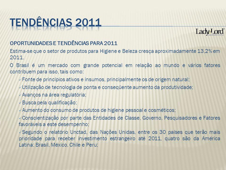 OPORTUNIDADES E TENDÊNCIAS PARA 2011 Estima-se que o setor de produtos para Higiene e Beleza cresça aproximadamente 13,2% em 2011. O Brasil é um merca