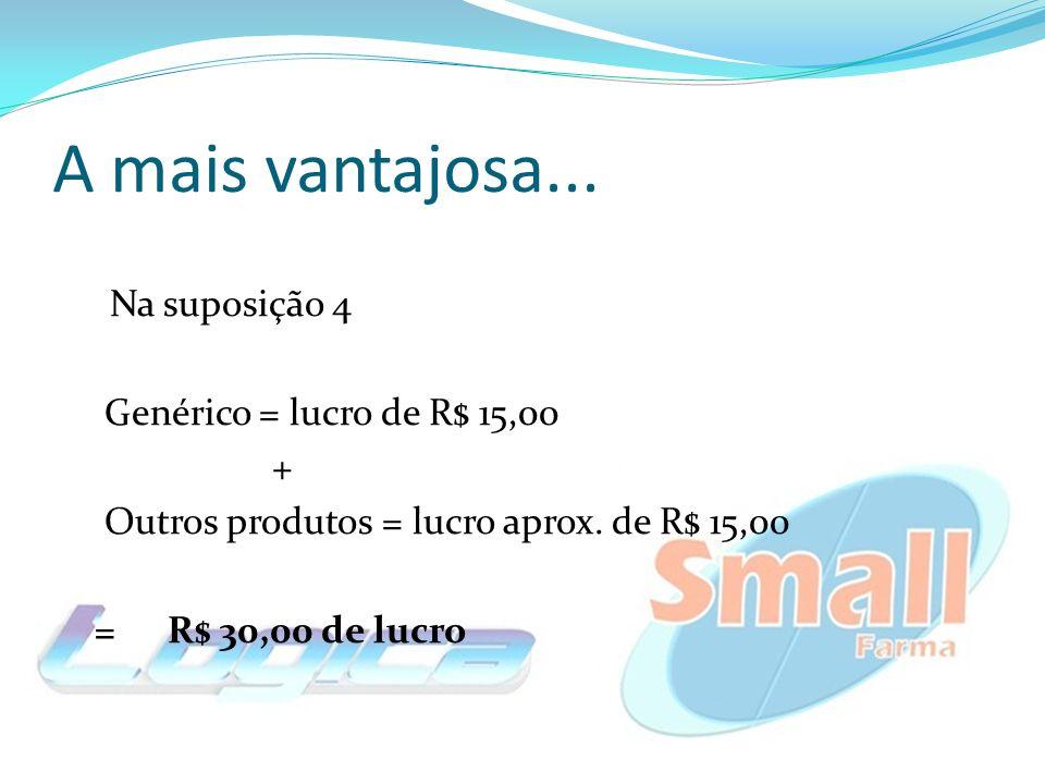 A mais vantajosa... Na suposição 4 Genérico = lucro de R$ 15,00 + Outros produtos = lucro aprox. de R$ 15,00 =R$ 30,00 de lucro