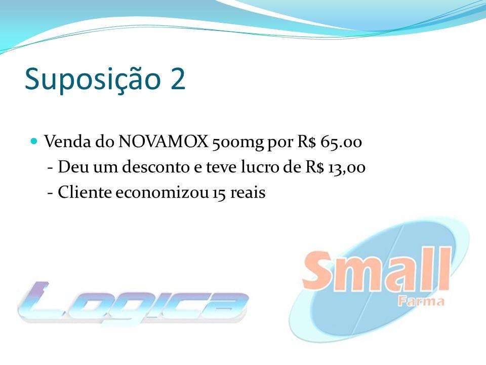 Suposição 2 Venda do NOVAMOX 500mg por R$ 65.00 - Deu um desconto e teve lucro de R$ 13,00 - Cliente economizou 15 reais Visão da farmácia - / Visão do cliente +/-