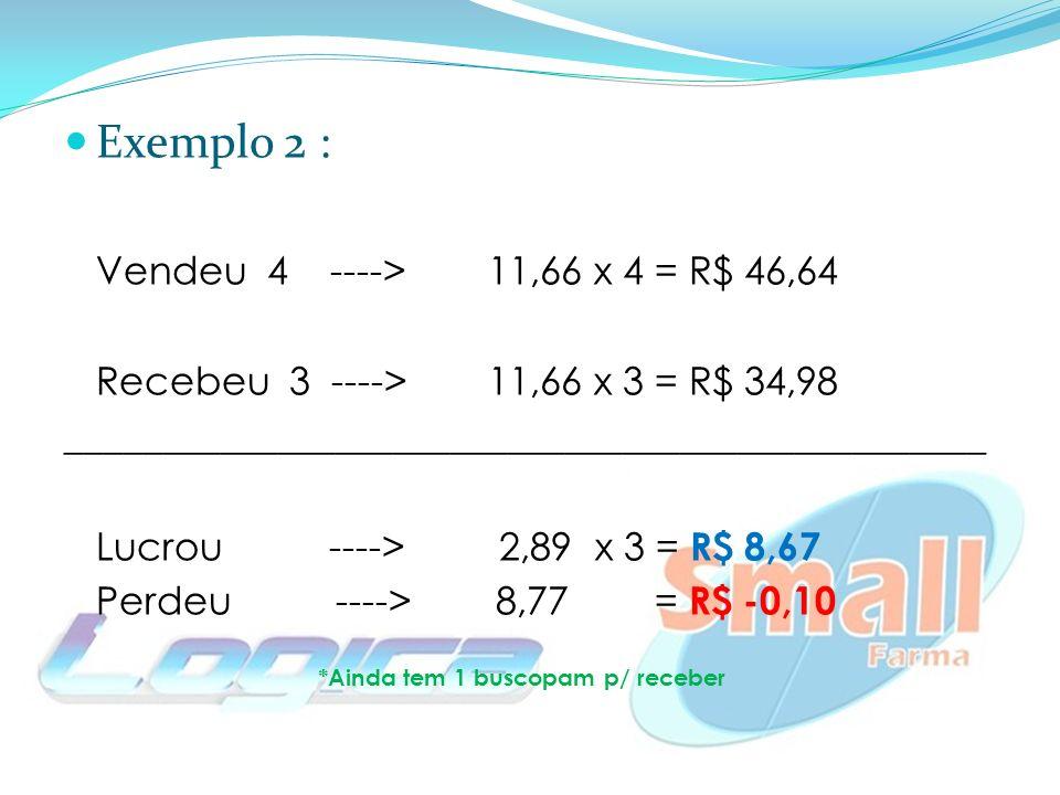 Exemplo 2 : Vendeu 4 ---->11,66 x 4 = R$ 46,64 Recebeu 3 ----> 11,66 x 3 = R$ 34,98 ________________________________________________ Lucrou ----> 2,89 x 3 = R$ 8,67 Perdeu ----> 8,77 = R$ -0,10 *Ainda tem 1 buscopam p/ receber