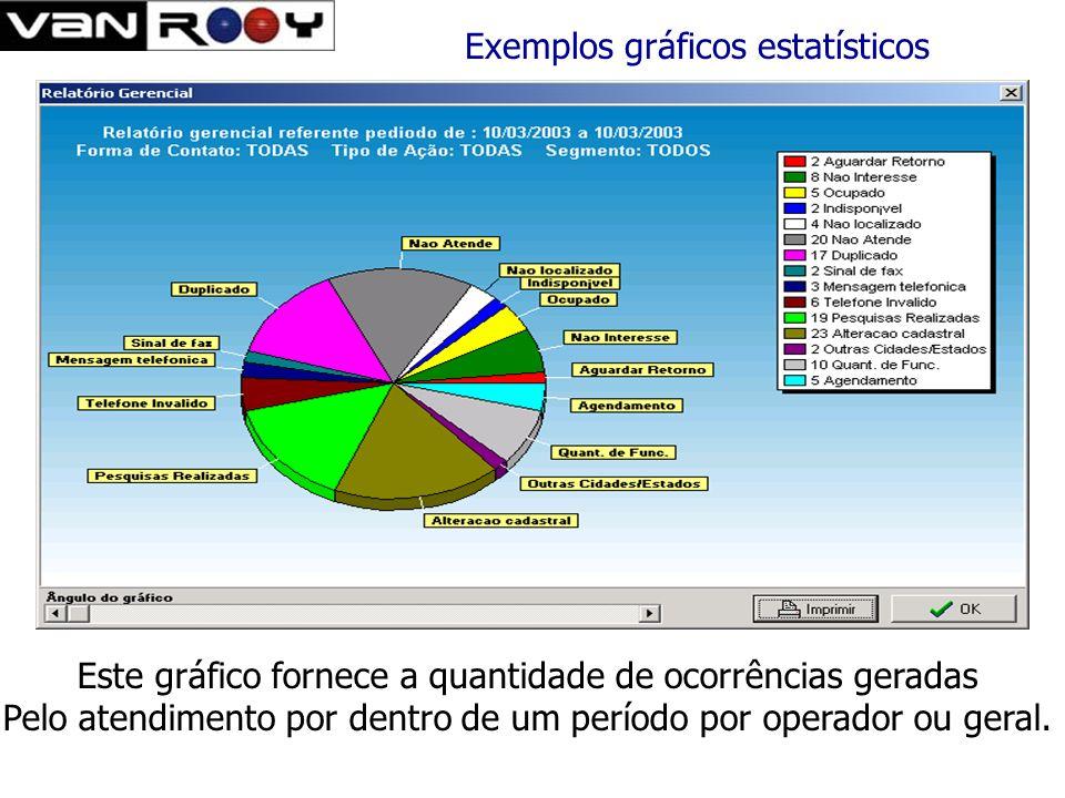 Mostra todos os contatos realizados e suas respectivas informações como: - Resultado do contato - Operador que atendeu - Módulo que originou o históri