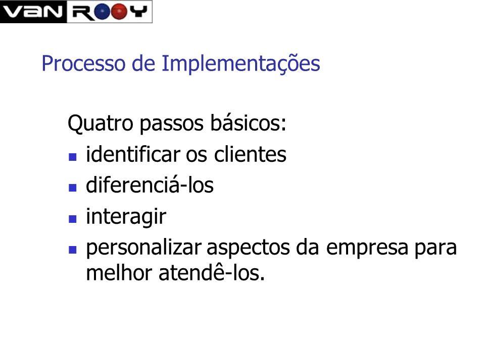 CRM Gerenciar projetos de CRM envolve inúmeros fatores : definição das estratégias e indicadores de desempenho, planejamento das etapas e atividades,
