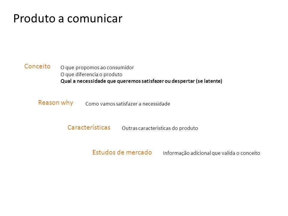 Produto a comunicar Conceito Reason why Características Estudos de mercado O que propomos ao consumidor O que diferencia o produto Qual a necessidade