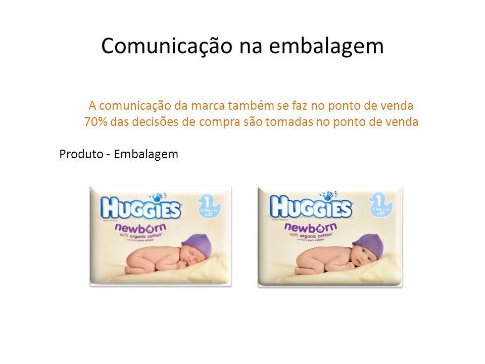 Produto - Embalagem Comunicação na embalagem A comunicação da marca também se faz no ponto de venda 70% das decisões de compra são tomadas no ponto de