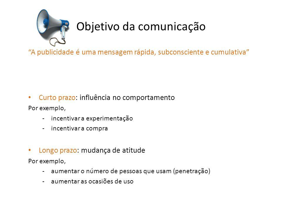 Objetivo da comunicação Curto prazo: influência no comportamento Por exemplo, -incentivar a experimentação -incentivar a compra Longo prazo: mudança d