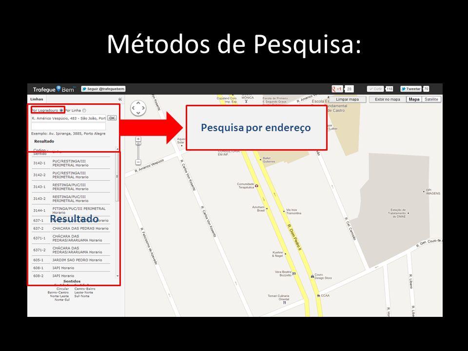 Métodos de Pesquisa: Pesquisa por endereço Resultado