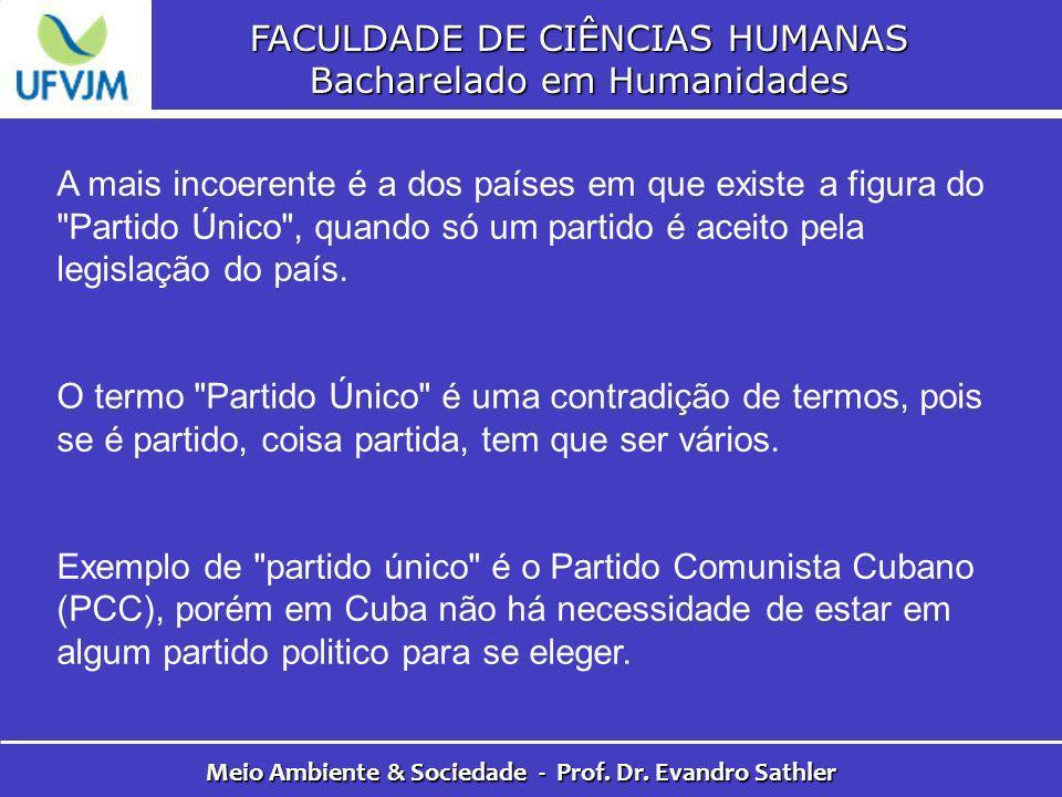 FACULDADE DE CIÊNCIAS HUMANAS Bacharelado em Humanidades Meio Ambiente & Sociedade - Prof. Dr. Evandro Sathler A mais incoerente é a dos países em que