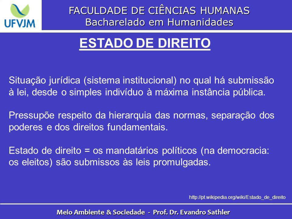 FACULDADE DE CIÊNCIAS HUMANAS Bacharelado em Humanidades Meio Ambiente & Sociedade - Prof. Dr. Evandro Sathler ESTADO DE DIREITO Situação jurídica (si