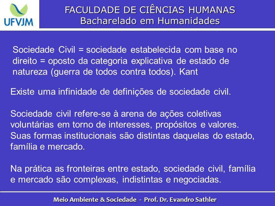 FACULDADE DE CIÊNCIAS HUMANAS Bacharelado em Humanidades Meio Ambiente & Sociedade - Prof. Dr. Evandro Sathler Sociedade Civil = sociedade estabelecid