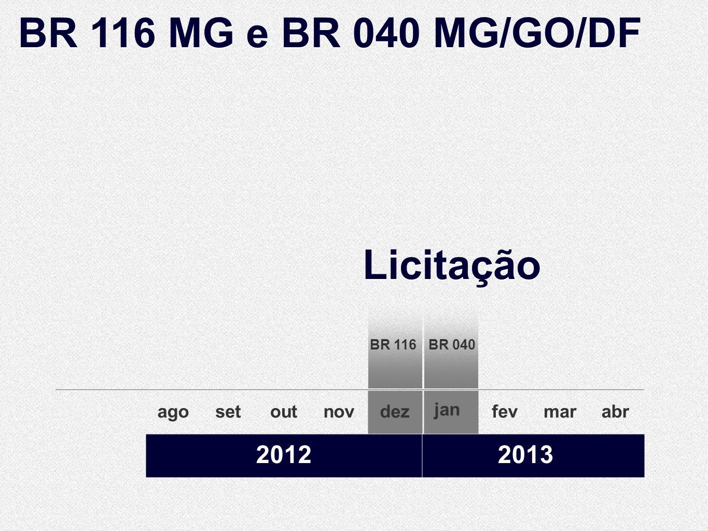 Licitação agosetoutnovdezjanfevmarabr 20122013 jan BR 116 MG e BR 040 MG/GO/DF BR 116BR 040