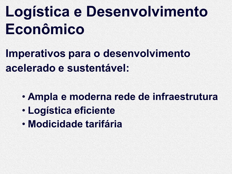 Logística e Desenvolvimento Econômico Imperativos para o desenvolvimento acelerado e sustentável: Ampla e moderna rede de infraestrutura Logística eficiente Modicidade tarifária Imperativos para o desenvolvimento acelerado e sustentável: Ampla e moderna rede de infraestrutura Logística eficiente Modicidade tarifária