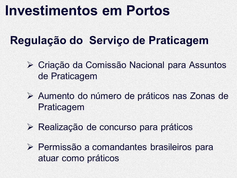 Regulação do Serviço de Praticagem Criação da Comissão Nacional para Assuntos de Praticagem Aumento do número de práticos nas Zonas de Praticagem Realização de concurso para práticos Permissão a comandantes brasileiros para atuar como práticos Investimentos em Portos