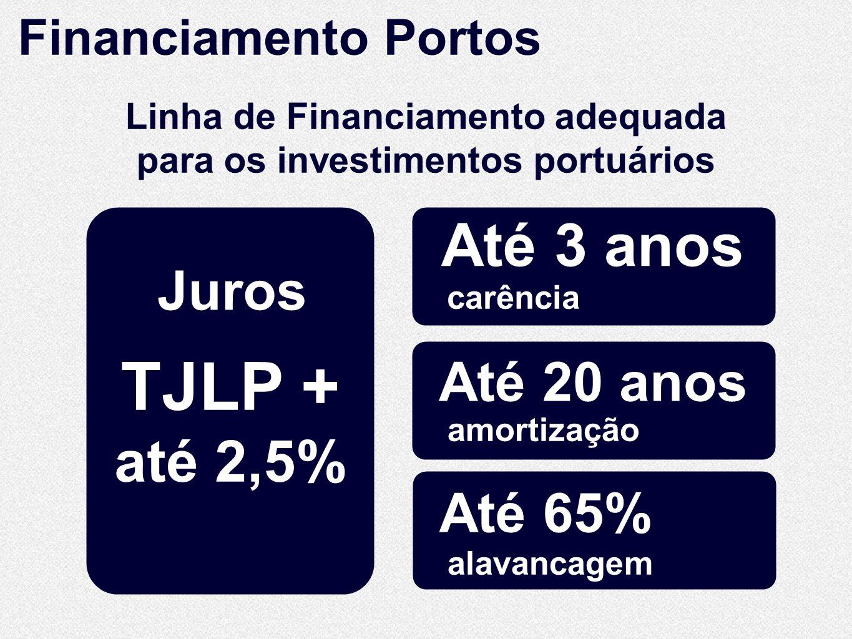 Juros TJLP + até 2,5% Até 3 anos De amortização carência Até 20 anos Linha de Financiamento adequada para os investimentos portuários Até 65% amortização alavancagem Financiamento Portos