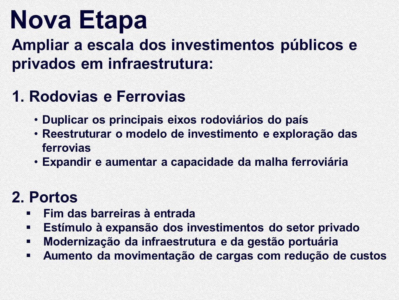 Ampliar a escala dos investimentos públicos e privados em infraestrutura: 1.