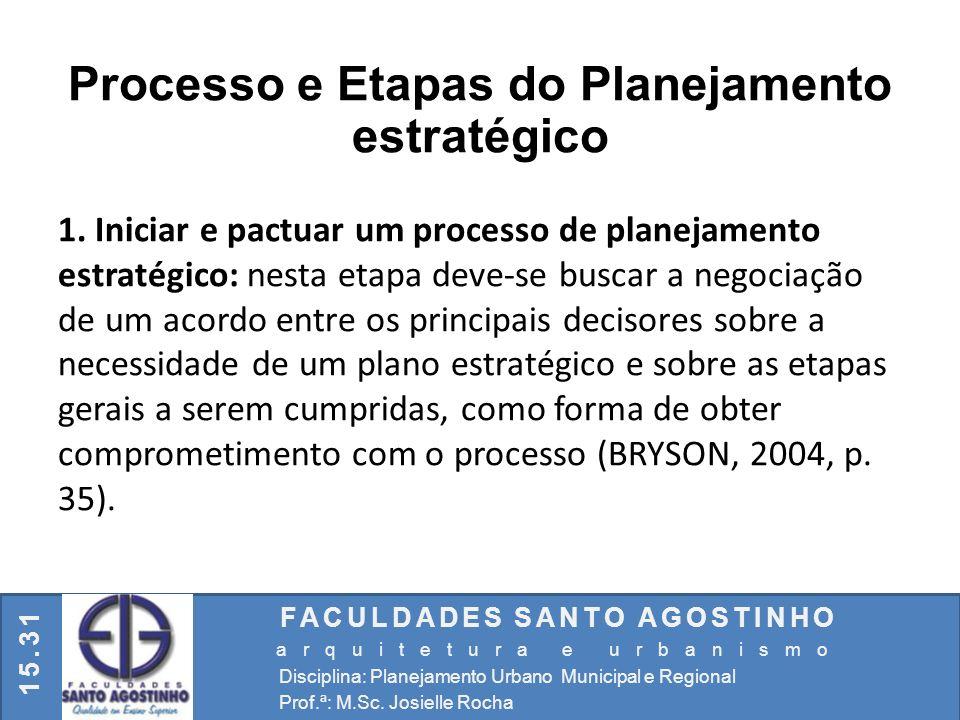 FACULDADES SANTO AGOSTINHO arquitetura e urbanismo Disciplina: Planejamento Urbano Municipal e Regional Prof.ª: M.Sc. Josielle Rocha 15.31 Processo e