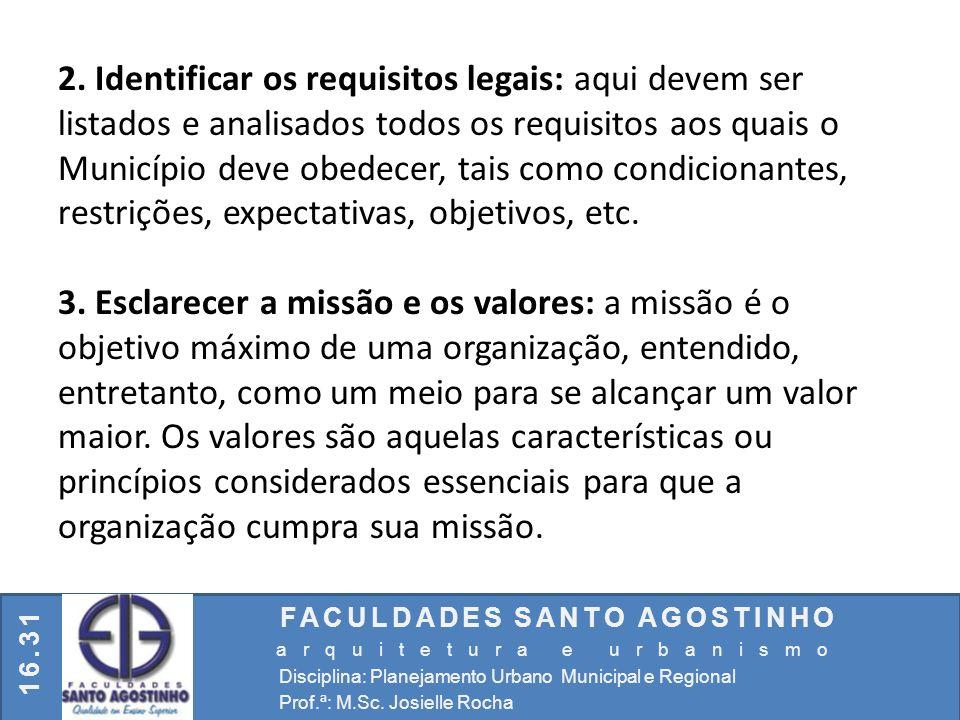 FACULDADES SANTO AGOSTINHO arquitetura e urbanismo Disciplina: Planejamento Urbano Municipal e Regional Prof.ª: M.Sc. Josielle Rocha 16.31 2. Identifi