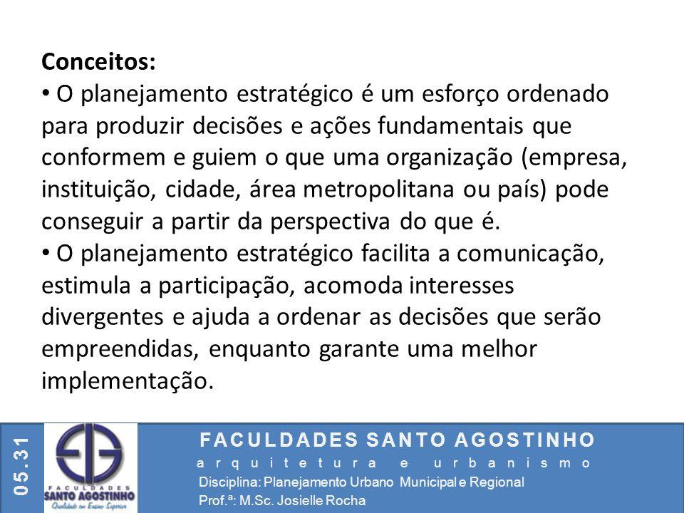 FACULDADES SANTO AGOSTINHO arquitetura e urbanismo Disciplina: Planejamento Urbano Municipal e Regional Prof.ª: M.Sc. Josielle Rocha 05.31 Conceitos: