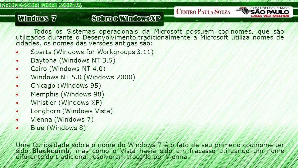 Todos os Sistemas operacionais da Microsoft possuem codinomes, que são utilizados durante o Desenvolvimento,tradicionalmente a Microsoft utiliza nomes