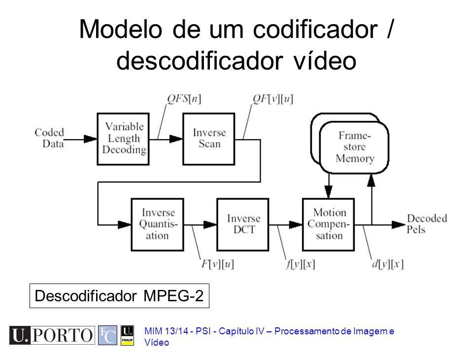 MIM 13/14 - PSI - Capítulo IV – Processamento de Imagem e Vídeo Modelo de um codificador / descodificador vídeo Descodificador MPEG-2