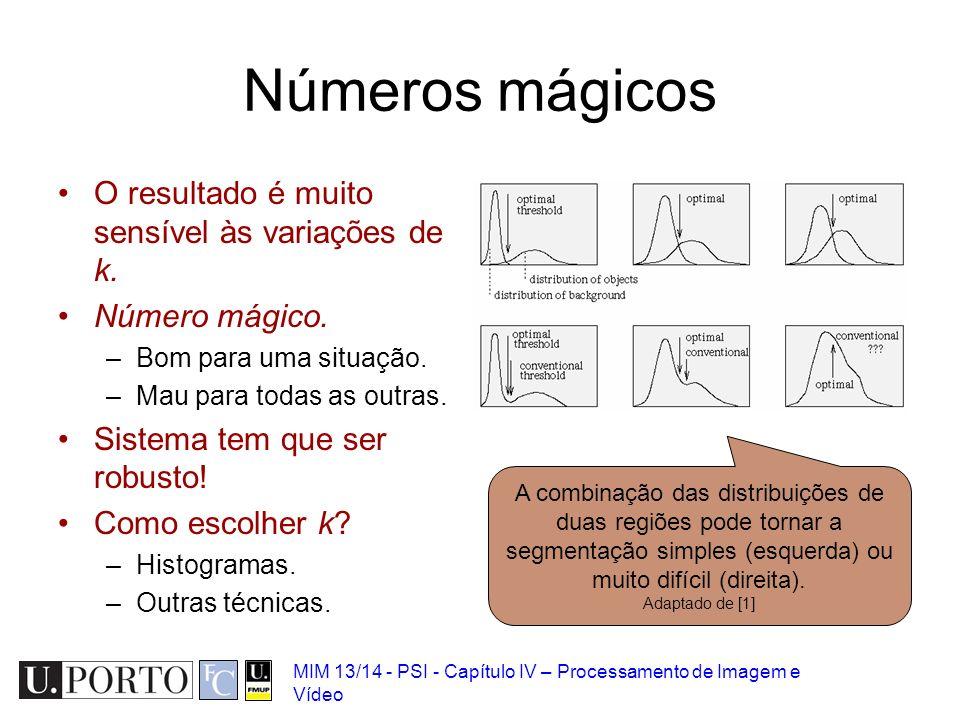 MIM 13/14 - PSI - Capítulo IV – Processamento de Imagem e Vídeo Números mágicos O resultado é muito sensível às variações de k. Número mágico. –Bom pa