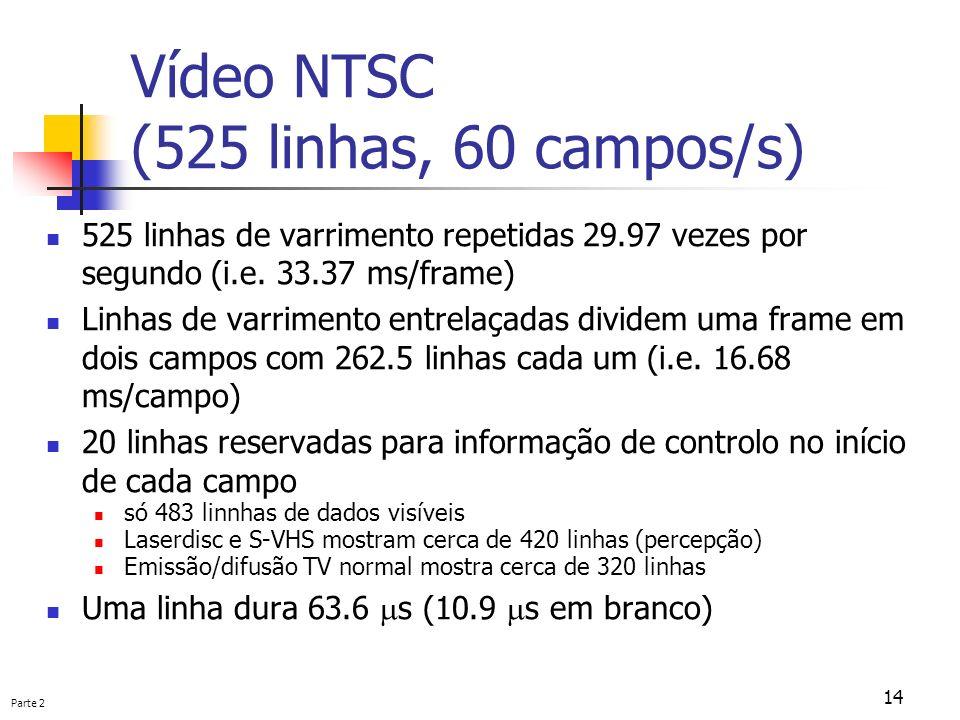 Parte 2 14 Vídeo NTSC (525 linhas, 60 campos/s) 525 linhas de varrimento repetidas 29.97 vezes por segundo (i.e. 33.37 ms/frame) Linhas de varrimento