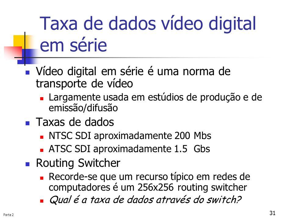 Parte 2 31 Taxa de dados vídeo digital em série Vídeo digital em série é uma norma de transporte de vídeo Largamente usada em estúdios de produção e d