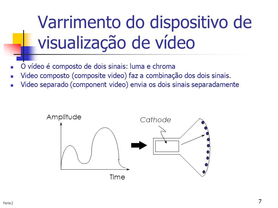 Parte 2 7 Varrimento do dispositivo de visualização de vídeo O vídeo é composto de dois sinais: luma e chroma Video composto (composite video) faz a c