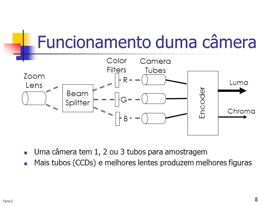 Parte 2 19 Codificação de imagens a cores Imagem representada por 24 bits/pixel (8 bpp) Cada cor com valor entre 0 e 255 Vídeo usa codificação não-linear Distribuição uniforme de cores na codificação RGB RGB (RGB c/ correcção gamma) Vídeo usa luminância/crominância RGB YC B C R Luminância é Y (tecnicamente luma é Y) Crominância é C B C R