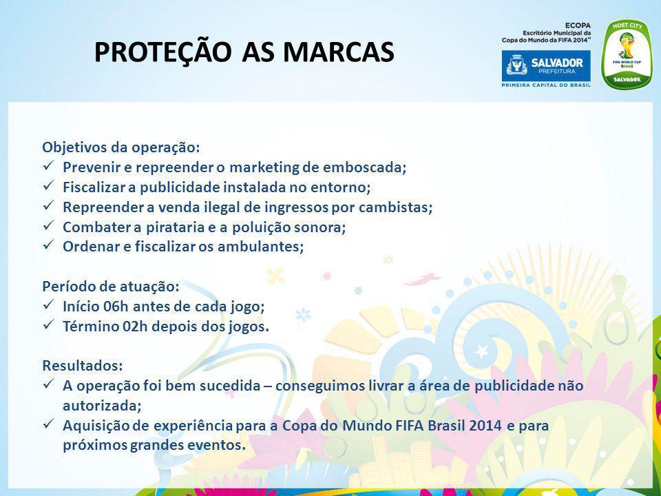 PROTEÇÃO AS MARCAS Objetivos da operação: Prevenir e repreender o marketing de emboscada; Fiscalizar a publicidade instalada no entorno; Repreender a