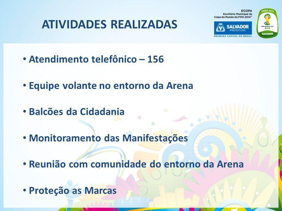 ATIVIDADES REALIZADAS Atendimento telefônico – 156 Equipe volante no entorno da Arena Balcões da Cidadania Monitoramento das Manifestações Reunião com