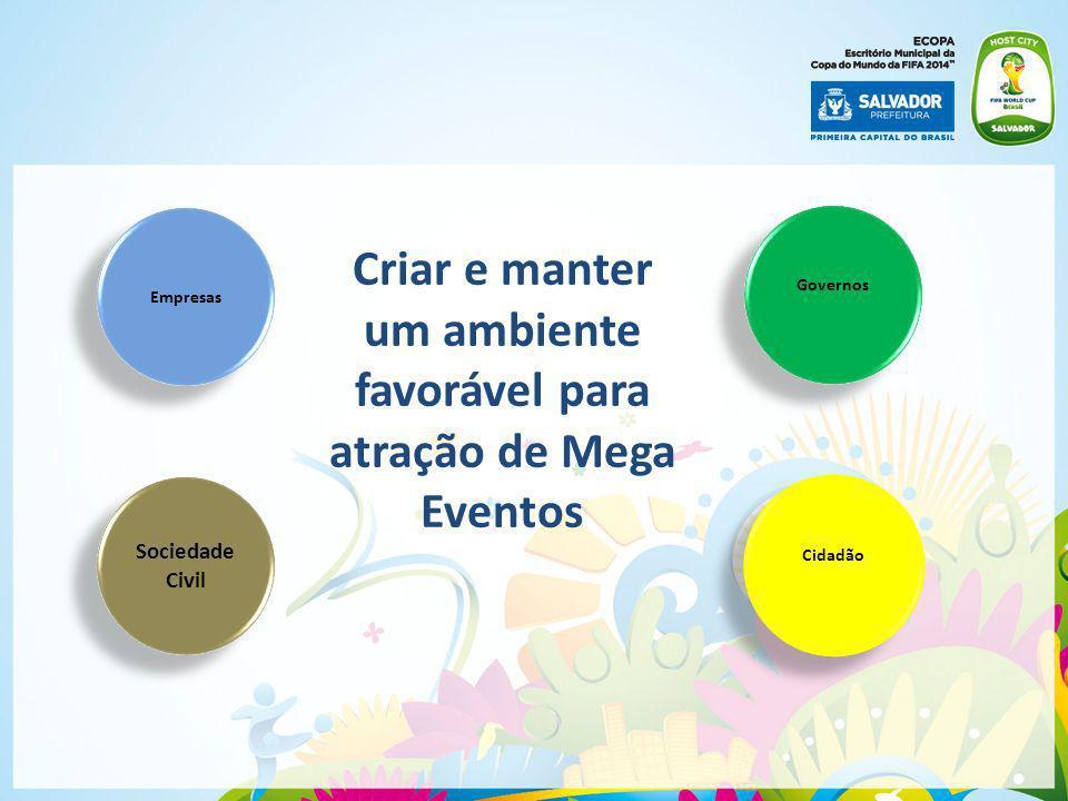 Sociedade Civil Sociedade Civil Governos Empresas Cidadão Criar e manter um ambiente favorável para atração de Mega Eventos