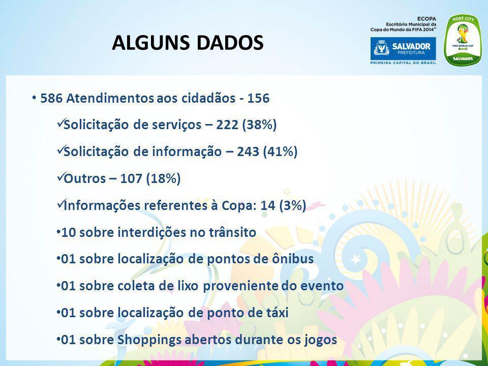 ALGUNS DADOS 586 Atendimentos aos cidadãos - 156 Solicitação de serviços – 222 (38%) Solicitação de informação – 243 (41%) Outros – 107 (18%) Informaç