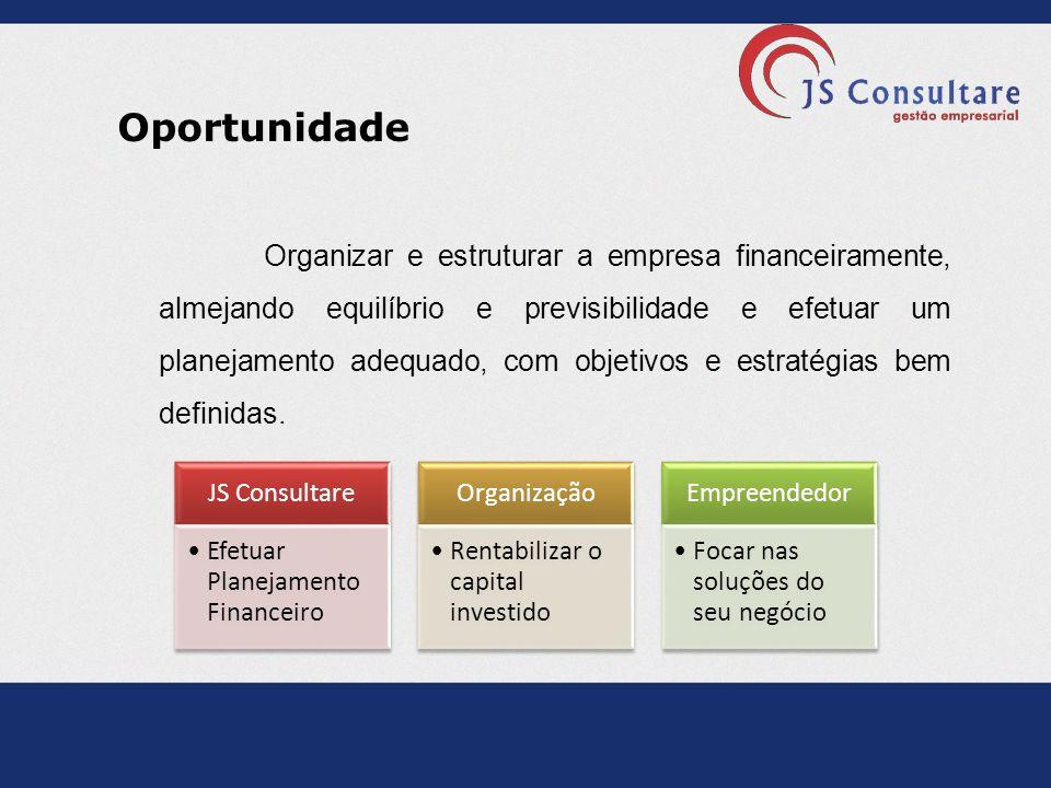 Oportunidade Organizar e estruturar a empresa financeiramente, almejando equilíbrio e previsibilidade e efetuar um planejamento adequado, com objetivo