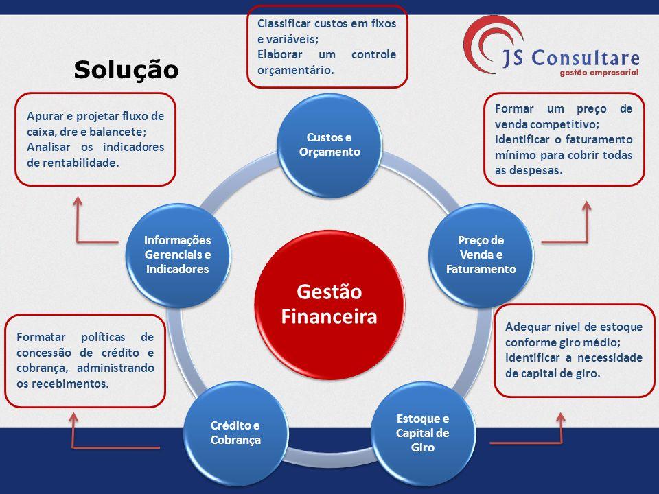 Solução Gestão Financeira Custos e Orçamento Preço de Venda e Faturamento Estoque e Capital de Giro Crédito e Cobrança Informações Gerenciais e Indica