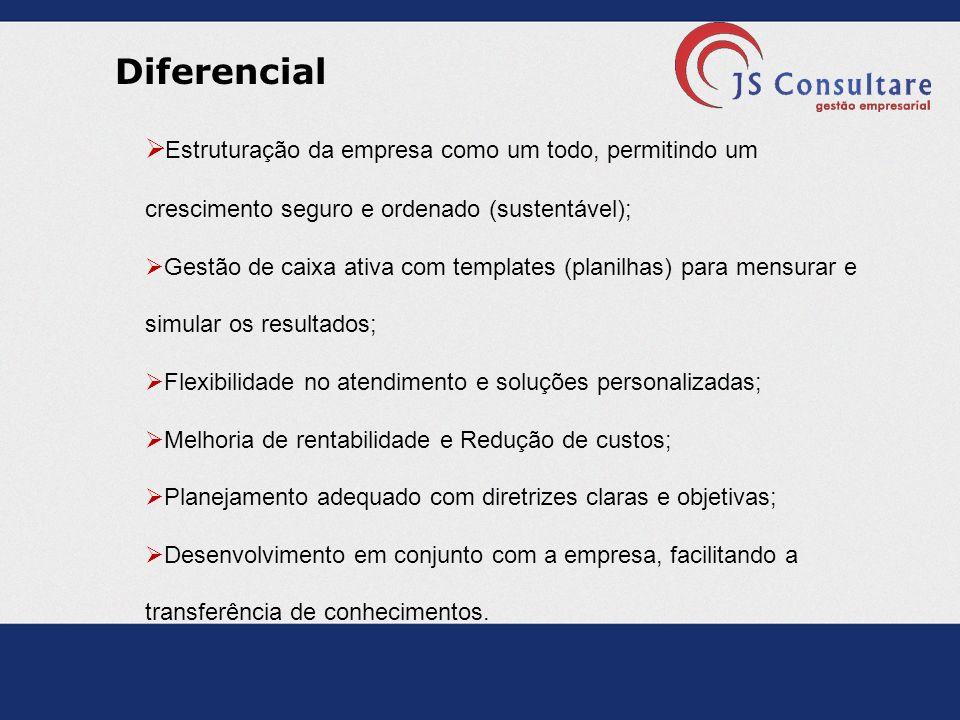 Diferencial Estruturação da empresa como um todo, permitindo um crescimento seguro e ordenado (sustentável); Gestão de caixa ativa com templates (plan
