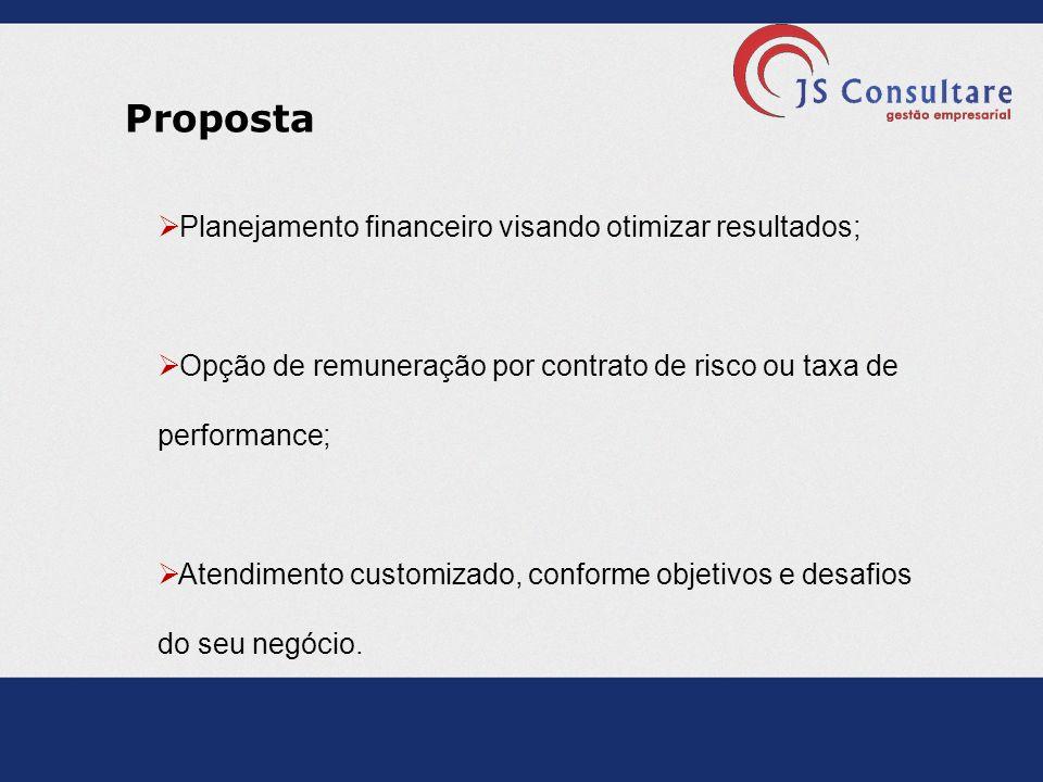 Proposta Planejamento financeiro visando otimizar resultados; Opção de remuneração por contrato de risco ou taxa de performance; Atendimento customiza