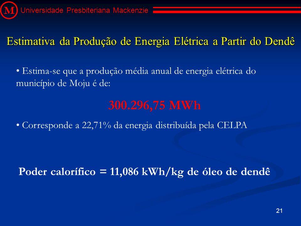21 M Universidade Presbiteriana Mackenzie Estima-se que a produção média anual de energia elétrica do município de Moju é de: 300.296,75 MWh Correspon