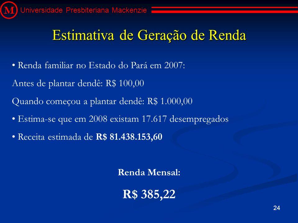 24 M Universidade Presbiteriana Mackenzie Renda familiar no Estado do Pará em 2007: Antes de plantar dendê: R$ 100,00 Quando começou a plantar dendê: