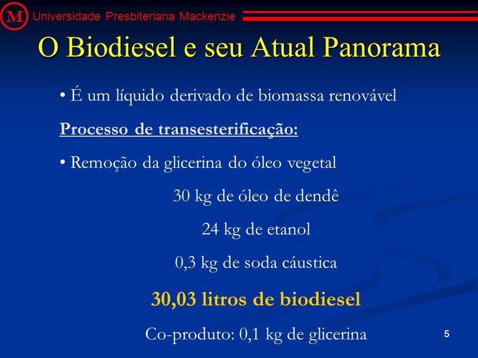 5 O Biodiesel e seu Atual Panorama M Universidade Presbiteriana Mackenzie É um líquido derivado de biomassa renovável Processo de transesterificação:
