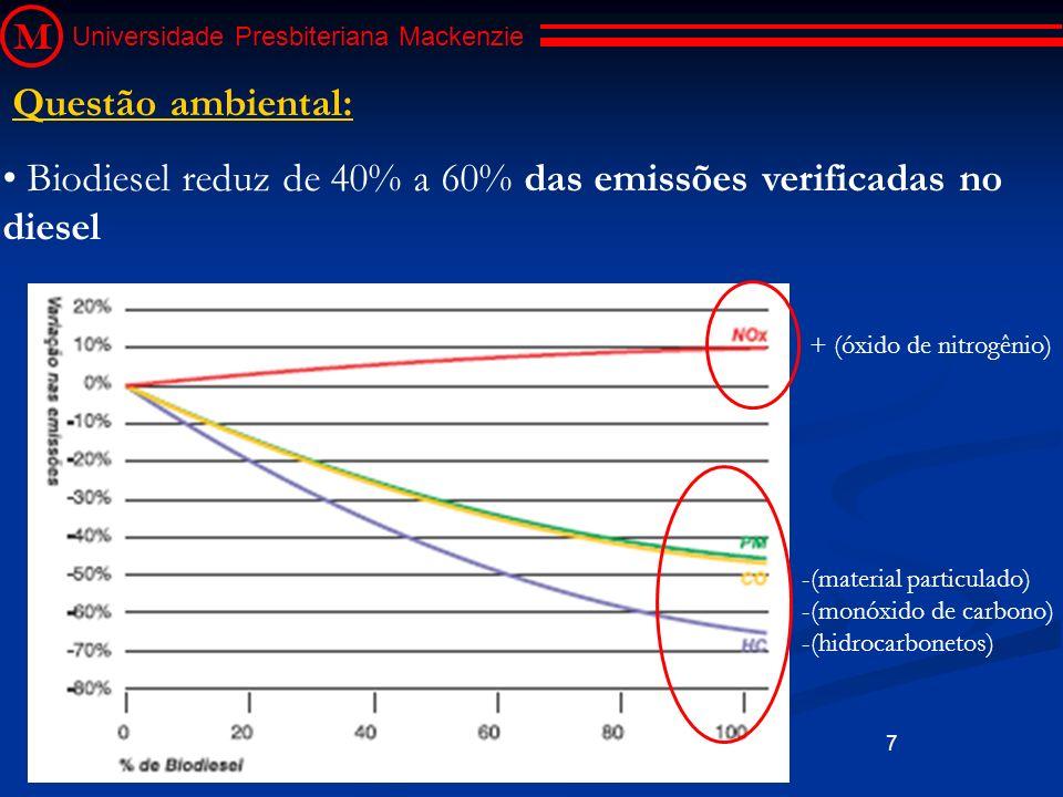 7 M Universidade Presbiteriana Mackenzie Questão ambiental: Biodiesel reduz de 40% a 60% das emissões verificadas no diesel + (óxido de nitrogênio) -(