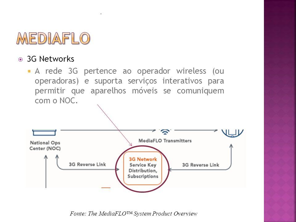 3G Networks A rede 3G pertence ao operador wireless (ou operadoras) e suporta serviços interativos para permitir que aparelhos móveis se comuniquem com o NOC.