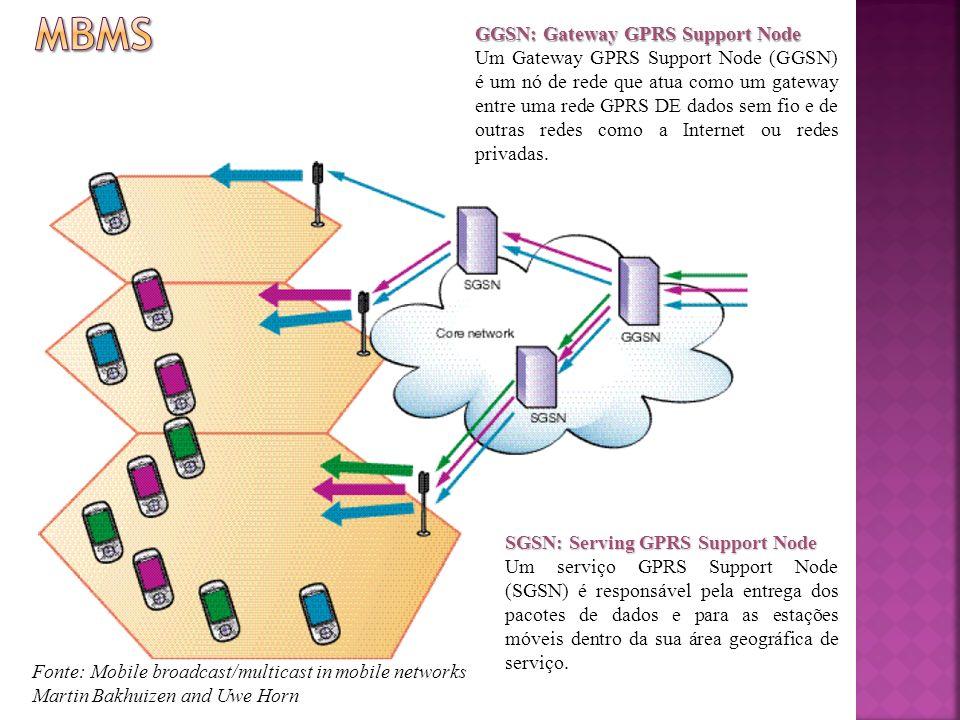 GGSN: Gateway GPRS Support Node Um Gateway GPRS Support Node (GGSN) é um nó de rede que atua como um gateway entre uma rede GPRS DE dados sem fio e de outras redes como a Internet ou redes privadas.