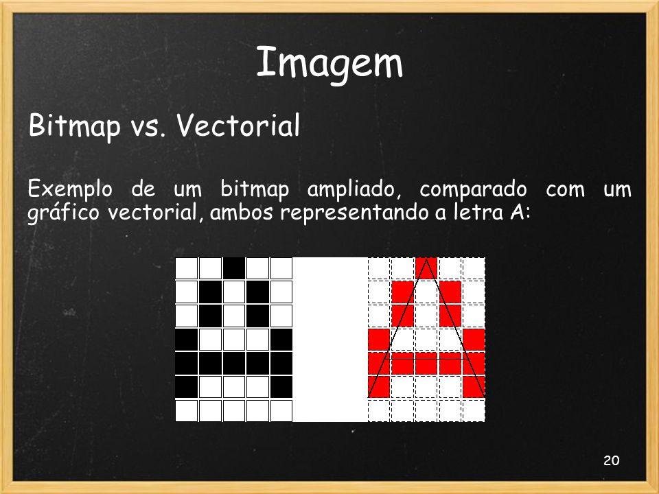 20 Imagem Bitmap vs. Vectorial Exemplo de um bitmap ampliado, comparado com um gráfico vectorial, ambos representando a letra A: