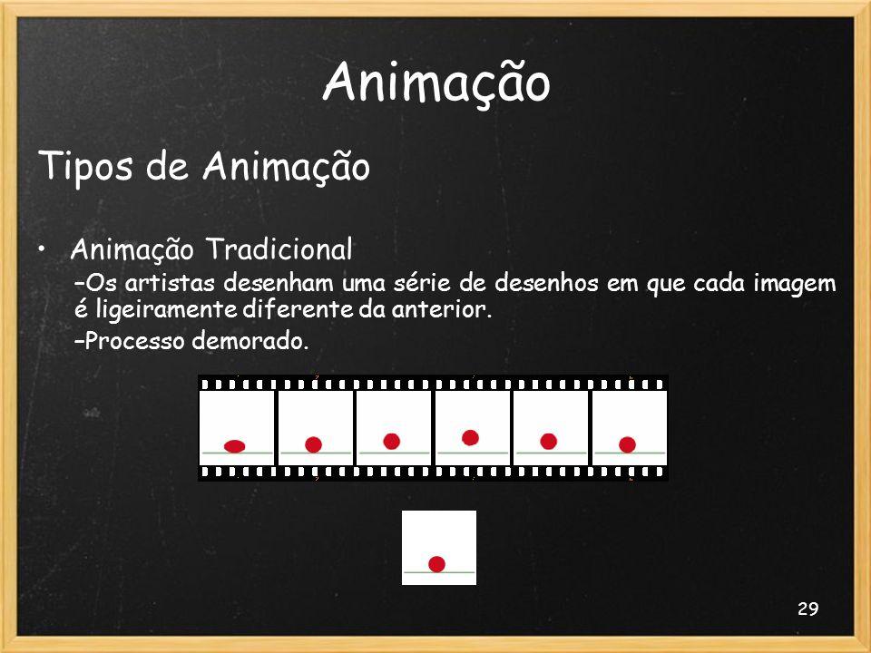 29 Animação Tipos de Animação Animação Tradicional –Os artistas desenham uma série de desenhos em que cada imagem é ligeiramente diferente da anterior